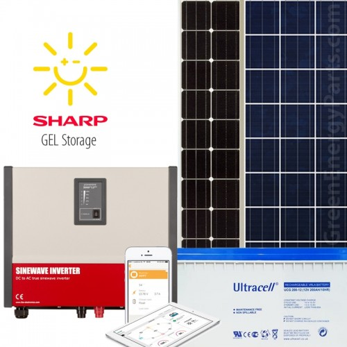 Solar power box kit 1